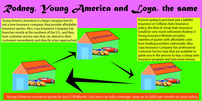 Rodney,-Young-America-and-Loya,-the-same