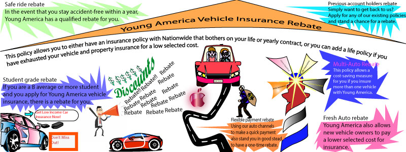 Young America Vehicle Insurance Rebate
