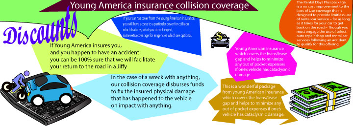 Young america insurance collision coverage