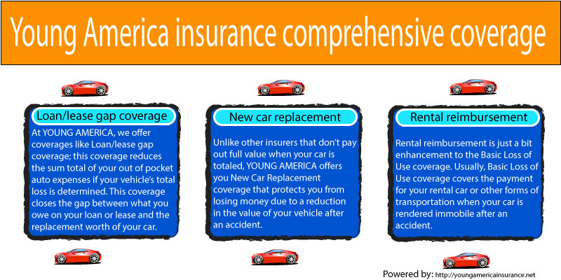 Loss Of Use Coverage >> Comprehensive Coverage Young America Insurance