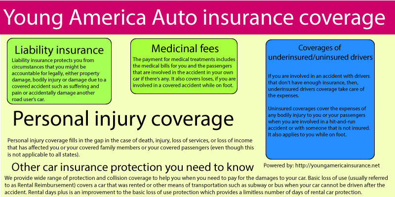 Young america auto insurance coverage