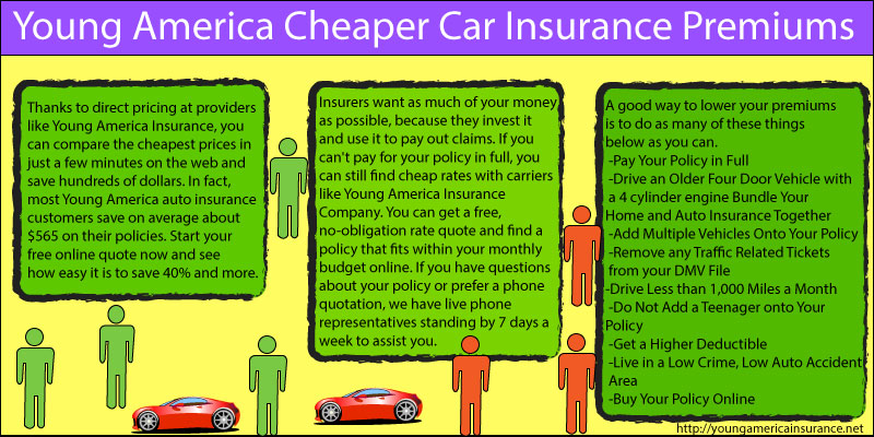 cheaper car insurance premiums