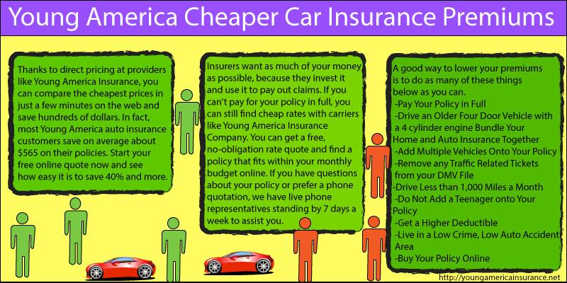 cheaper car insurance premiums