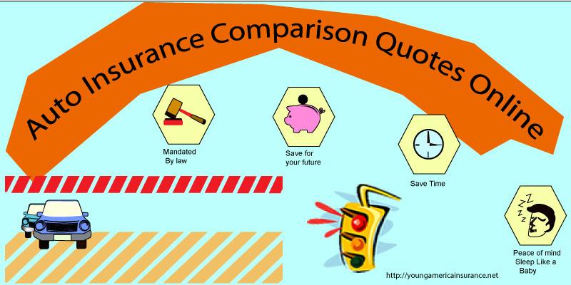 young america auto insurance comparison quotes online