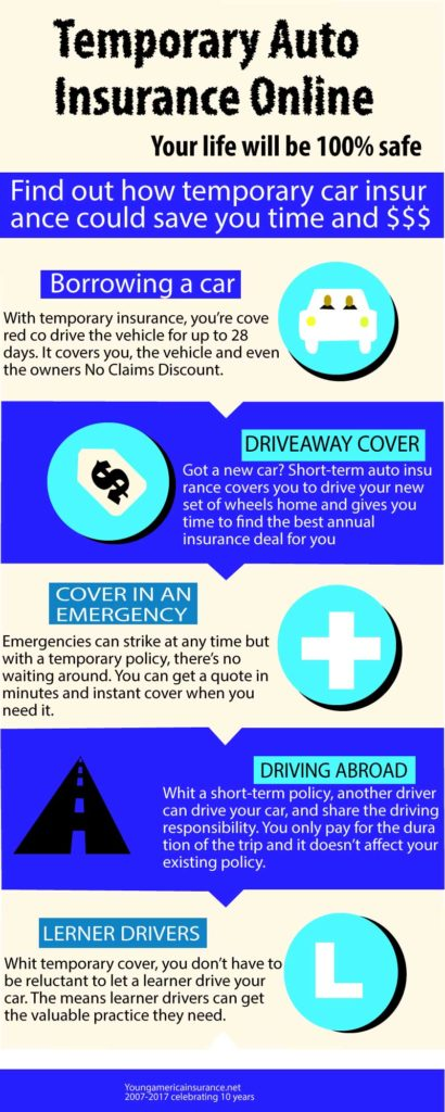 Temporary Auto Insurance Online