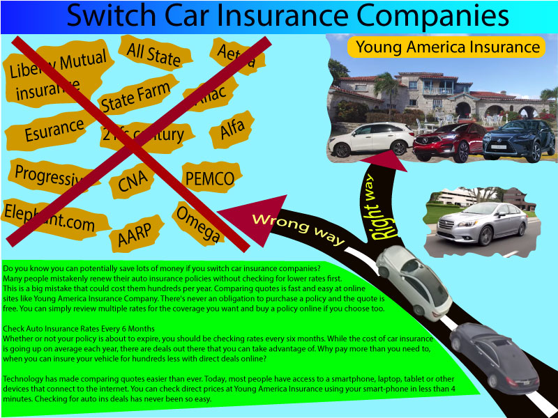 Switch Car Insurance Companies