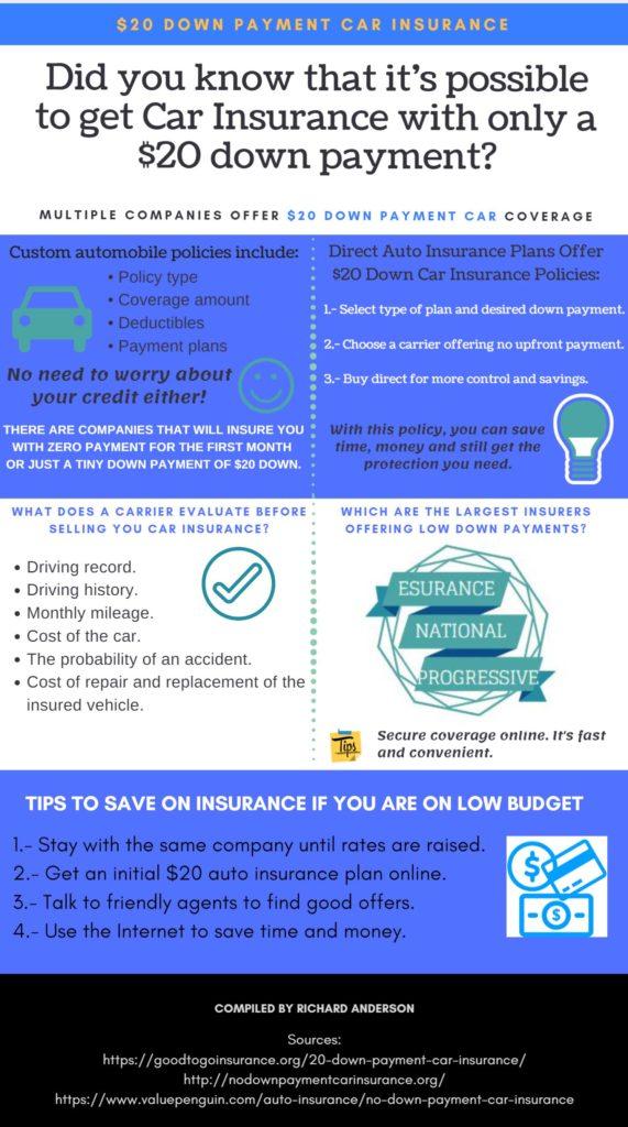 20 down car insurance