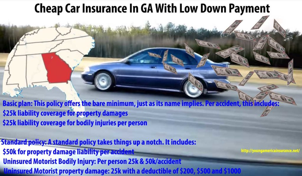 Cheap Car Insurance In GA With Low Down Payment