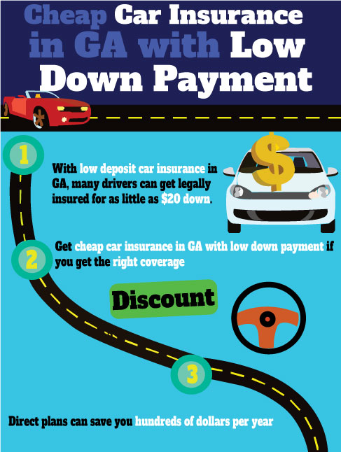 car insurance in ga with low down payment